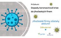 Jihočeské firmy statečně bojují s dopady koronavirové krize