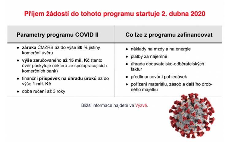 ČMZRB vyhlásila k 30.3.2020 záruční program COVID II